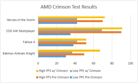 AMDCrimson